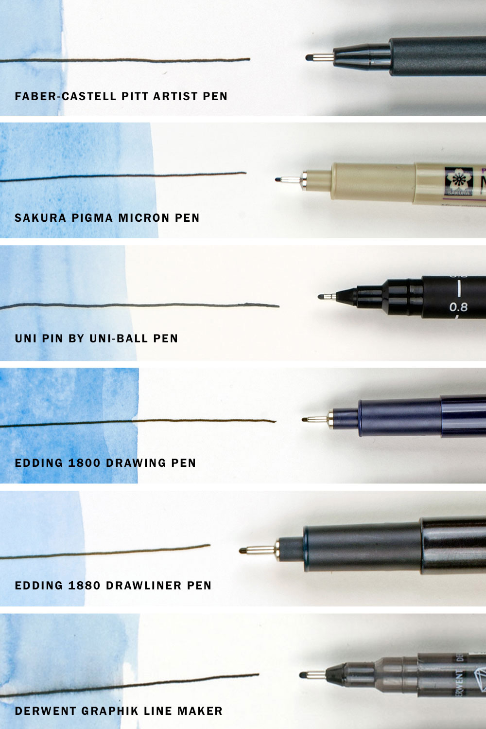 Which fineliners are waterproof?