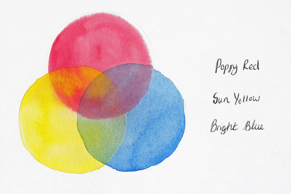 Glazing with the primary colours in the Inktense Paint Pan Travel Set