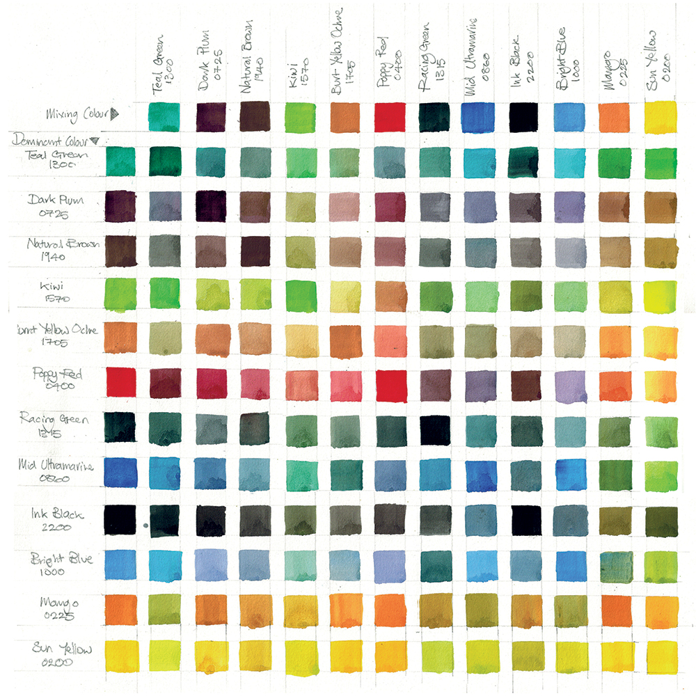 Colour mixing chart for the 12 colours in the Derwent Inktense Paint Pan Travel Set No 2