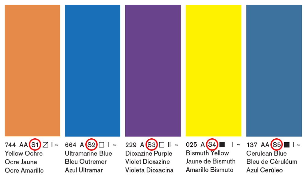 Comparison of series numbers in the Winsor & Newton Professional Acrylic Paint range