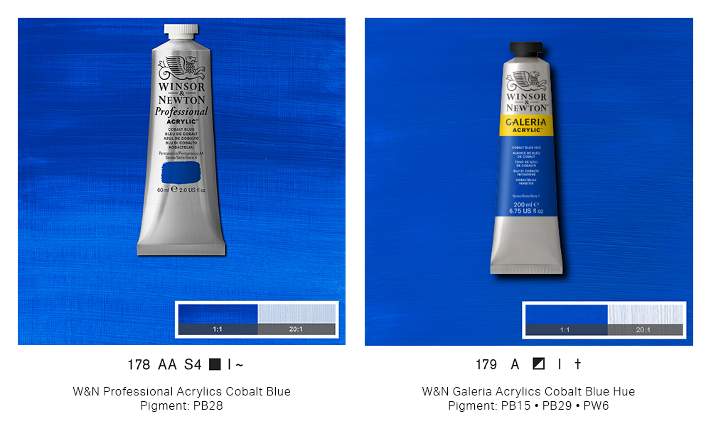 Comparison of pigments in Winsor & Newton Professional and Galeria Acrylic ranges