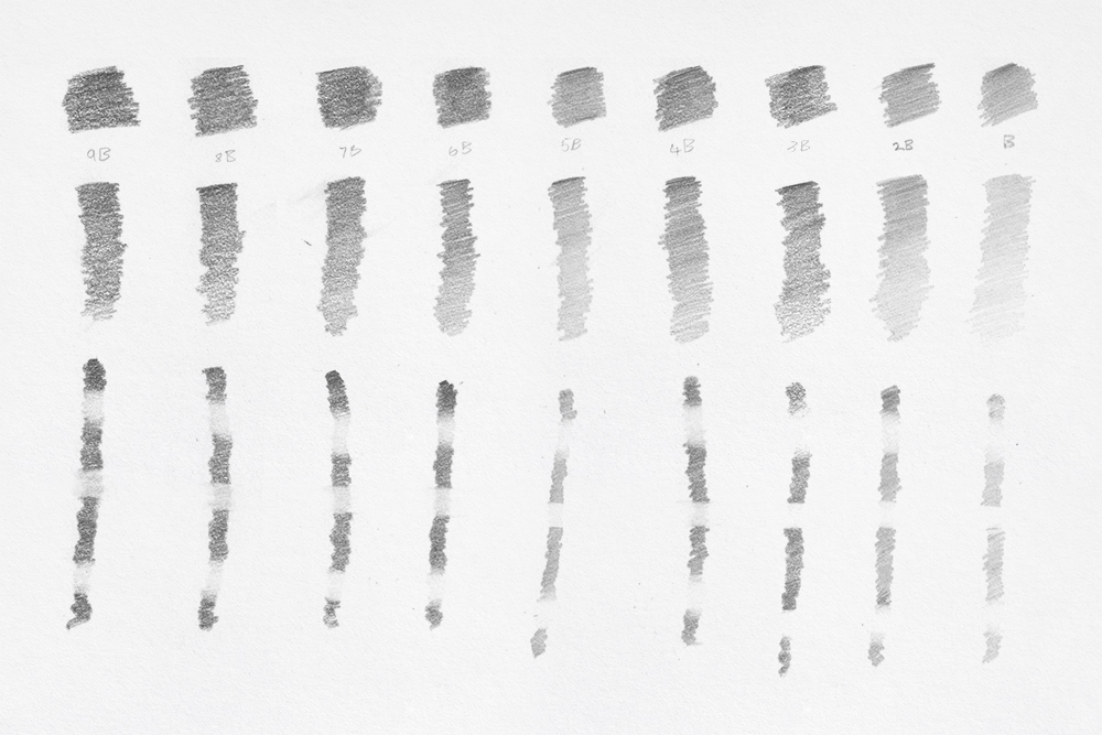Swatches of Caran d'Ache Grafwood Graphite drawing and sketching pencils from 9B to B